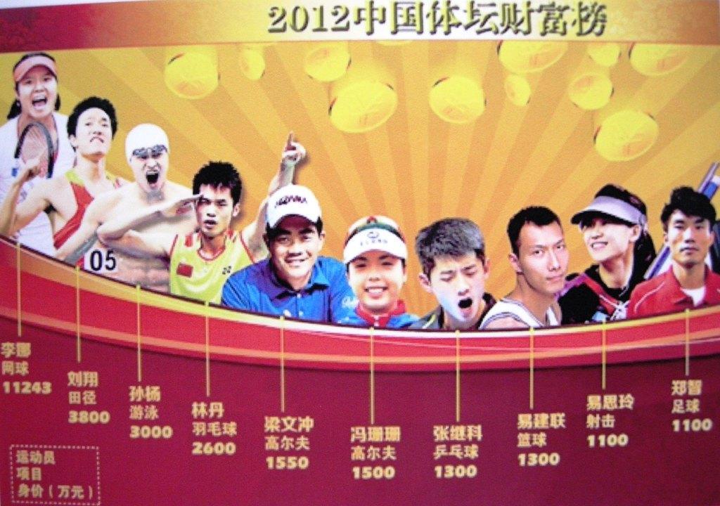中国のスポーツ選手の年収ランキング(下):2012年度年収 ...